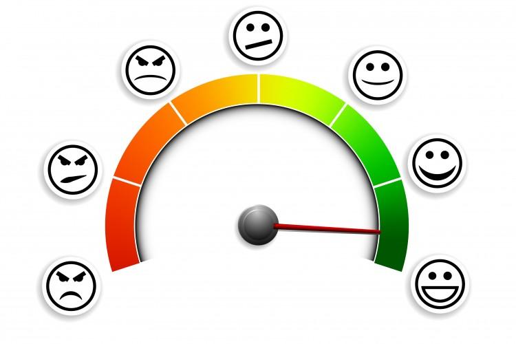 Call Center KPIs performance